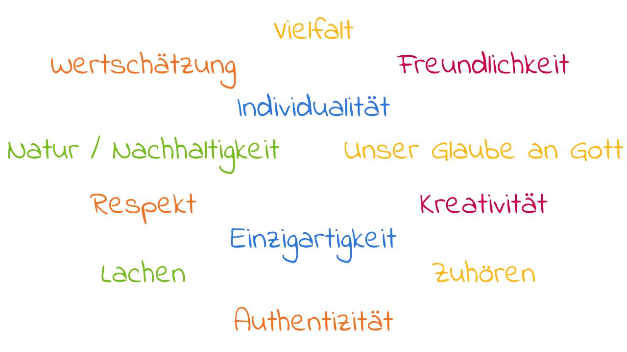 Grafik Über Uns, Evangelisches Familienzentrum Rüggeberg